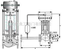 自力式蒸汽壓力調節閥|氣動單座調節閥|供氮閥