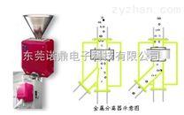 东莞美德乐金属分离器,管道式金属检测机,奶粉、粉末金属分离器