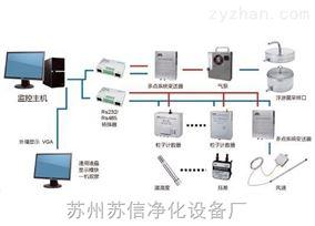丝瓜视频导航SX-M實時多點潔淨環境檢測係