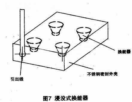 超声波清洗机原理详解图片