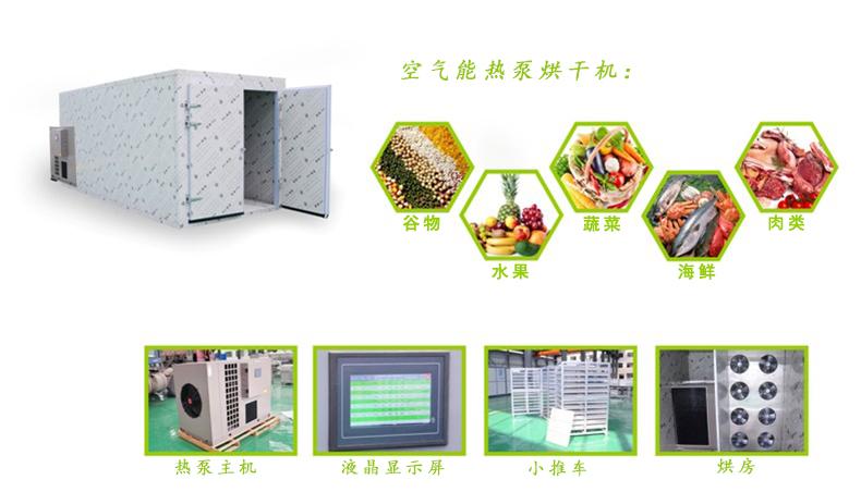 热泵箱式金丝皇菊烘干机构成及适用范围